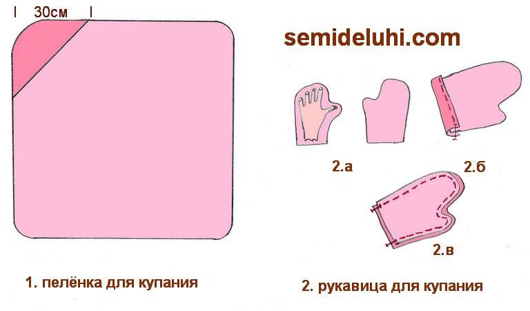 Пошив пелёнки и рукавицы для купания новорожденного