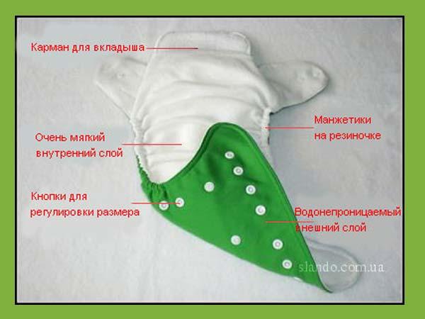 Многоразовые подгузники для