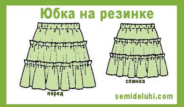 Выкройку юбки с тремя воланами 5