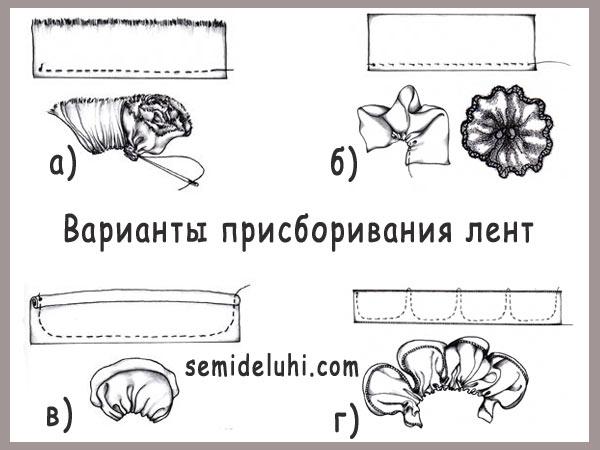 Схемы поделок из ленточек