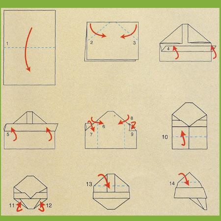 Как сделать кепку из бумаги
