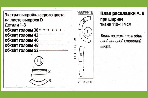 Раскладка на ткани деталей панамки