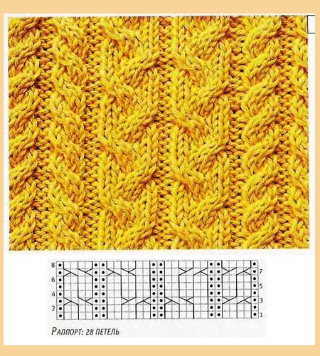 Схема вязки спицами